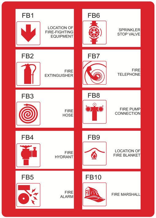 Safety Amp Allied Products Firefighting Signs